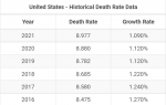 Death Rate.png